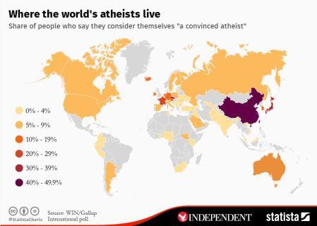 religion-statista